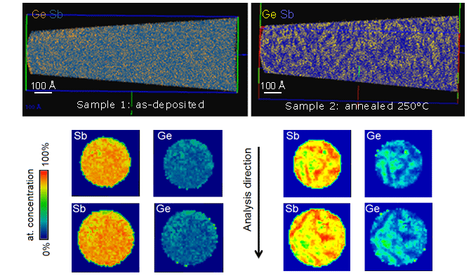 Nanoscale characterization of phase change materials with Atom Probe Tomography