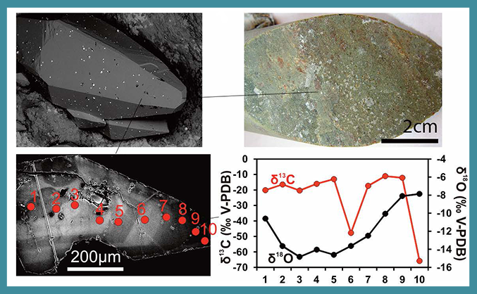 Anaerobic oxidation of methane in the crystalline crust with SIMS