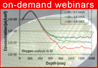 Dynamic SIMS webinar - light elements